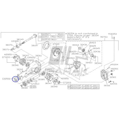 Motul 300V 5W40 6l - pakiet olejowy